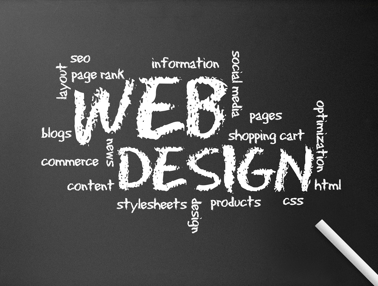 Web Design Services by JW Maxx Solutions