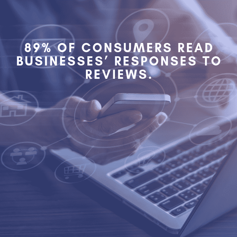 89 percent of consumers read online reviews