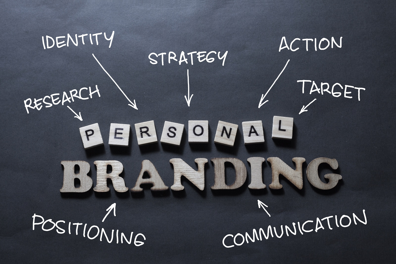 Personal Branding, Online Reputation Management